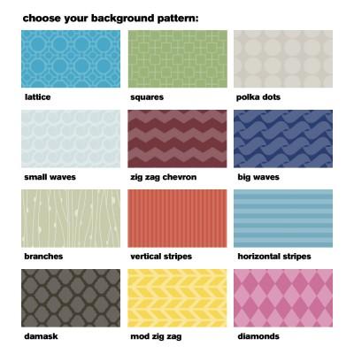 prints_pattern_chart