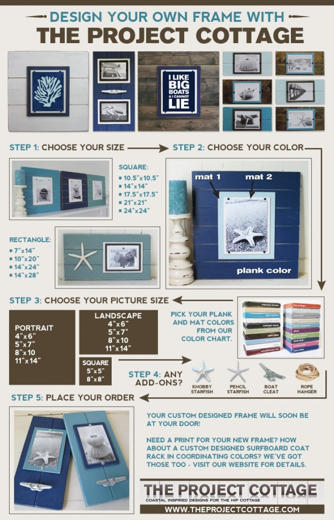 Design Your Own Frame with The Project Cottage